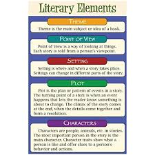 Amazon Com Ring Cards Literary Elements Educational