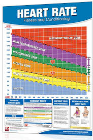 Maximum Heart Rate Chart By Age And Gender Productive Fitness Publishing Inc Health And Fitness