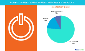 electric lawn mowers market to register the highest growth through MTD Riding Mower Wiring Diagram at Battery Powered Lawn Mower Wiring Diagram