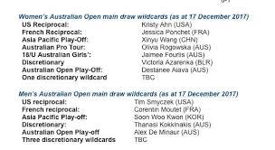 Australian Open Draw Chart