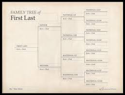 Family Tree Template Free Download Family Tree Template Family Tree Template With Photos Free