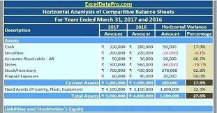 Financial Ratios Excel Template