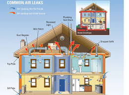 home air conditioning system. air conditioning system installation home k