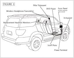 mobile video installation guide replacement headrest diagram