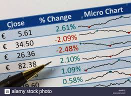 Closeup Of A Spreadsheet Showing Share Price Changes In