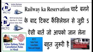 Cancellation Of Tatkal Ticket After Chart Preparation Railway Ticket Cancellation Related Important Tips After Chart Preparation Cancel Railway Ticket
