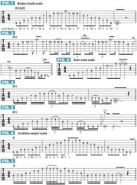 Pin By On Guitar Practice In 2019 Guitar