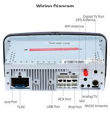 wiring diagram for in car dvd player wiring image car multimedia system wiring diagram wiring schematics and diagrams on wiring diagram for in car dvd