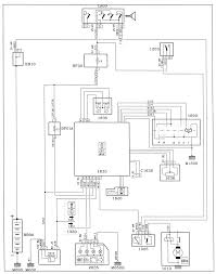 peugeot mb automatic gearbox wiring diagrams 106 to 51449999