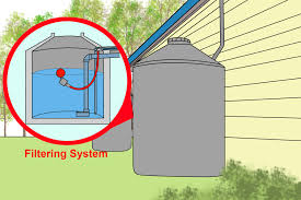 How To Harvest Rain Water In A Household Setting 10 Steps