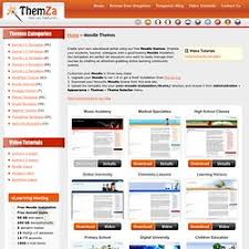 moodle templates moodle theme pearltrees