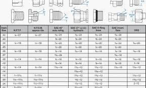 Argon Tank Sizes Chart Fresh Fitting Thread Size Chart