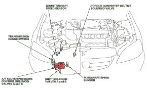 honda civic transmission wiring diagram honda 2005 honda civic transmission diagram honda get image about on honda civic transmission wiring diagram