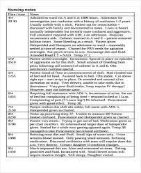 Psychiatric Nursing Charting Terms 6 Nursing Note Templates Free Samples Examples Format