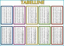 printable multiplication table chart 1