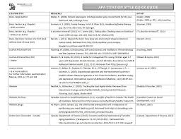 Apa Research Paper Citation Samples In Text Citations Sample With