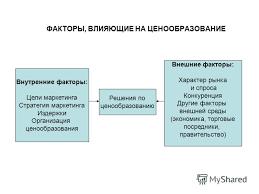 Презентация на тему РАЗРАБОТКА МАРКЕТИНГОВЫХ РЕШЕНИЙ ПО ЦЕНАМ  2 ФАКТОРЫ