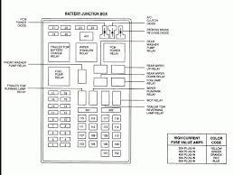 2001 ford excursion fuse box diagram wiring diagrams 2001 ford excursion owner's manual at Ford Excursion Fuse Box