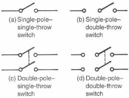 components symbols and circuitry of air conditioning wiring 23 symbols for manual switches a single pole single throw switch b single pole double throw switch c double pole single throw switch