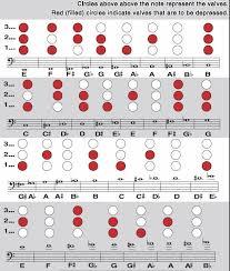 Baritone Scale Finger Chart Baritone Horn Fingering Chart Ohmusic