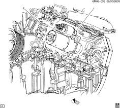 cts v wiring diagram cts discover your wiring diagram collections cadillac cts starter location
