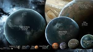 Top Universe Size Comparison Youtube