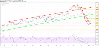 Apples Stock Is Witnessing Bullish Momentum Apple Inc