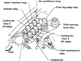 2000 nissan altima ac jump compressor it works fine 2000 Nissan Sentra Wiring Diagram 2000 Nissan Sentra Wiring Diagram #32 2000 nissan sentra stereo wiring diagram