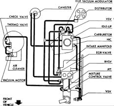 suzuki samurai 6 9 vacuum diagram questions answers i can t get my 1986 samurai to idle below 2000 rpm a weber carb it won t even run