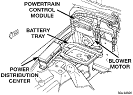 replacing the ac heater blower motor 2006 tj jeep wrangler forum does anyone have any pictures or schematics or directions on how to remove the blower motor mine is not mounted as shown in this pic