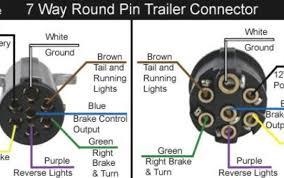 admin page 27 readingrat net 7 Way Semi Truck Trailer Plug Wiring Diagram zetor 7 pole wiring diagram 7 way semi trailer plug wiring diagram