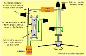 wiring diagram switch for fan