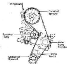 fuse box diagram for 1997 mitsubishi mirage de coupe fixya johnjnail 68 jpg