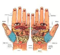 Hand Reflexology Chart Left Hand Reflexology Of The Hand Hand Reflexology Reflexology