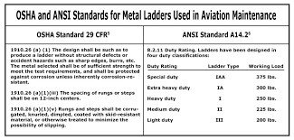 Ergonomic Safety Ladders Promise To Reduce Workplace