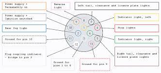wiring diagram wiring diagram for 13 pin caravan plug 13pin 13 pin caravan plug wiring diagram at 13 Pin Caravan Wiring Diagram