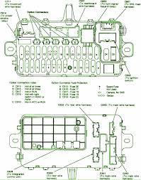 1992 2000 honda civic del sol fuse box diagram is part of honda 2004 Honda Accord Fuse Box Diagram 1995 honda civic fuse box diagram circuit wiring diagrams is part of honda civic fuse box