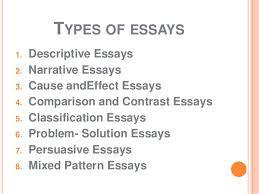 what is an essay 11 types of essays