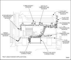 ddec iv wiring diagram ddec automotive wiring diagrams tm 9 2320 302 20 96 1