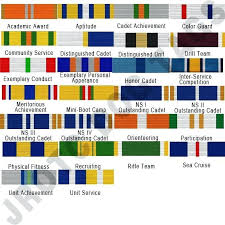 navy ribbon chart award