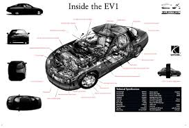 funeral for the ev1 electric car electric cars and hybrid general motors ev1