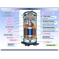 copeland compressor wiring diagram copeland automotive wiring compr5 copeland compressor wiring diagram compr5