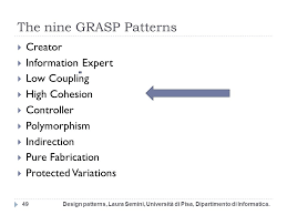 Grasp Patterns Magnificent Tecniche Di Progettazione Design Patterns Ppt Download
