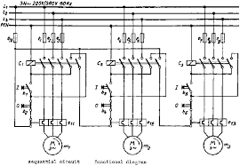 5 6 squirrel cage induction motor