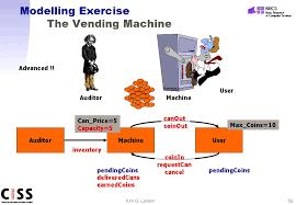 Vending Machine Algorithm Best Exercises