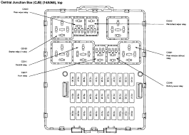 car 2005 ford fuse box location need to know where the fuse is 2005 ford focus fuse box diagram need to know where the fuse is located for ford focus graphic star box location