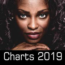 Charts 2019 Explicit By Various Artists On Amazon Music
