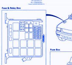 99 isuzu rodeo fuse box just another wiring diagram blog • 1999 isuzu rodeo fuse box simple wiring diagrams rh 4 12 2 zahnaerztin carstens de 1999 isuzu rodeo fuse box 99 isuzu rodeo tires