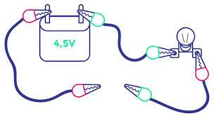 Resultat d'imatges de imatges circuit elèctric experiment primària