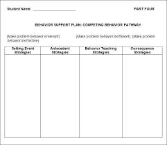 behavior support plan template. Behavior Support Plan Template Professional Template